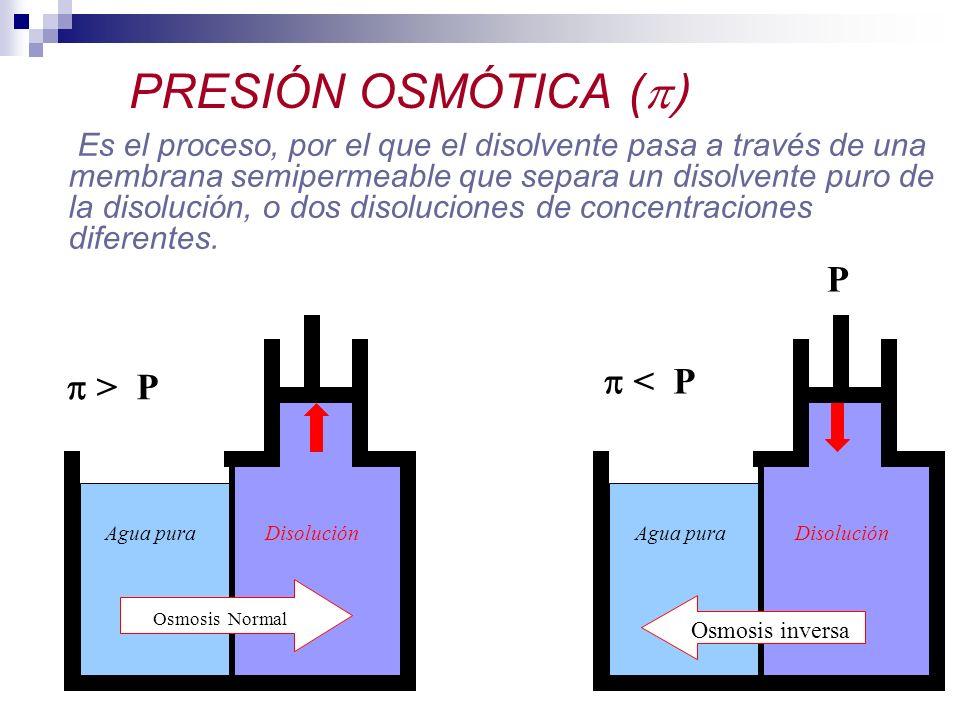 PRESIÓN OSMÓTICA ( ) Es el proceso, por el que el disolvente pasa a través de una membrana semipermeable que separa un disolvente puro de la disolució