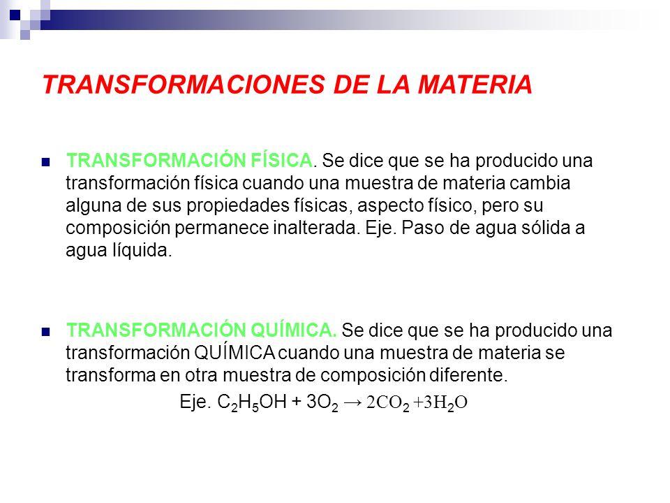 TRANSFORMACIONES DE LA MATERIA TRANSFORMACIÓN FÍSICA. Se dice que se ha producido una transformación física cuando una muestra de materia cambia algun