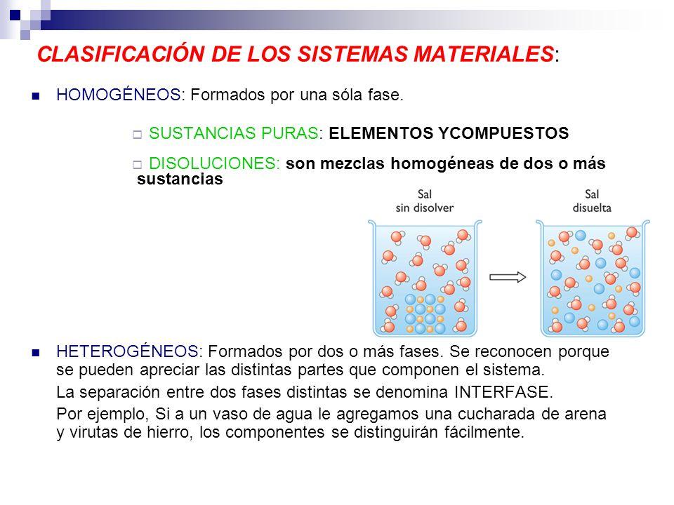 CLASIFICACIÓN DE LOS SISTEMAS MATERIALES: HOMOGÉNEOS: Formados por una sóla fase. SUSTANCIAS PURAS: ELEMENTOS YCOMPUESTOS DISOLUCIONES: son mezclas ho