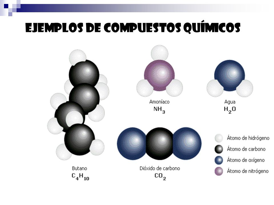 Ejemplos de compuestos químicos