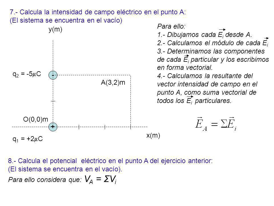 7.- Calcula la intensidad de campo eléctrico en el punto A: (El sistema se encuentra en el vacío) - q 1 = +2 C q 2 = -5 C + y(m) x(m) A(3,2)m O(0,0)m