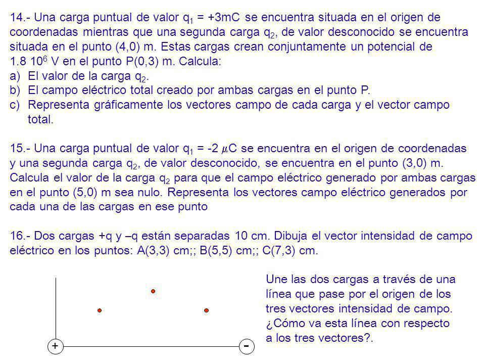 14.- Una carga puntual de valor q 1 = +3mC se encuentra situada en el origen de coordenadas mientras que una segunda carga q 2, de valor desconocido s