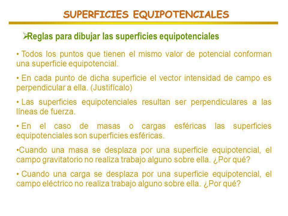 Reglas para dibujar las superficies equipotenciales Todos los puntos que tienen el mismo valor de potencial conforman una superficie equipotencial. En