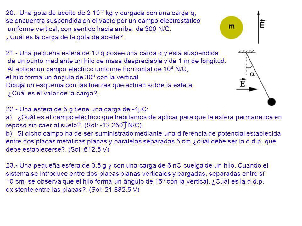 20.- Una gota de aceite de 2·10 -7 kg y cargada con una carga q, se encuentra suspendida en el vacío por un campo electrostático uniforme vertical, co