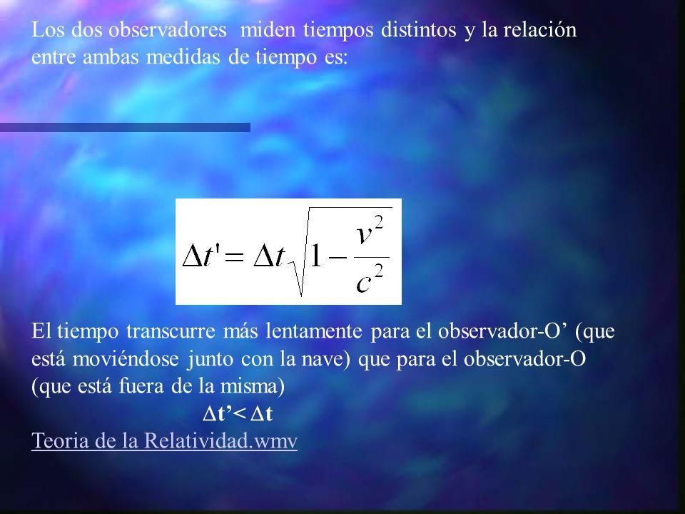 Los dos observadores miden tiempos distintos y la relación entre ambas medidas de tiempo es: El tiempo transcurre más lentamente para el observador-O