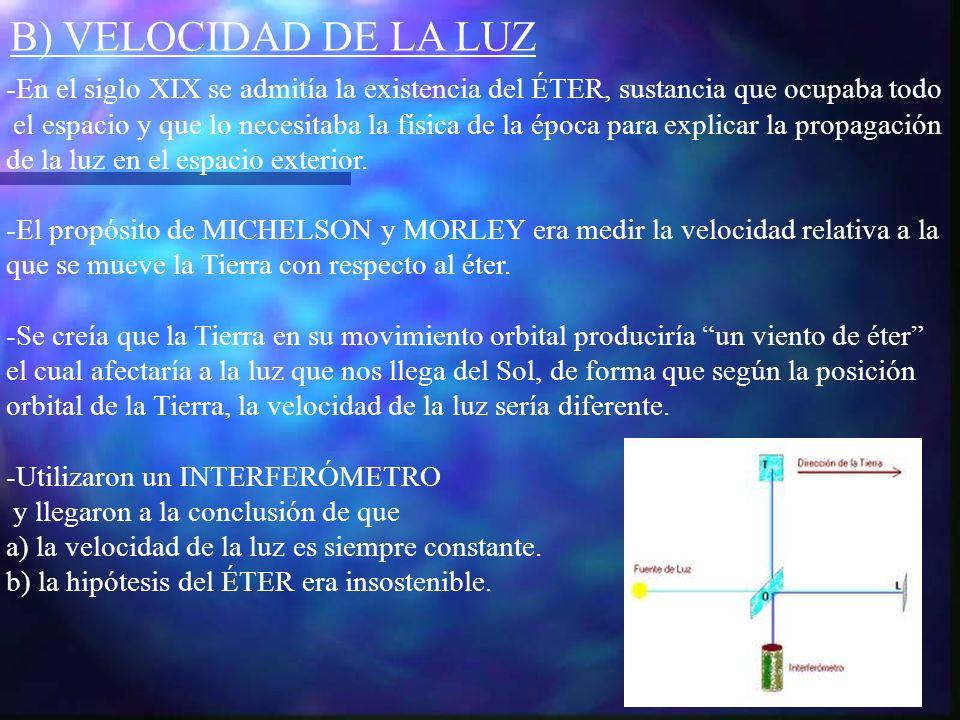 3 B) VELOCIDAD DE LA LUZ -En el siglo XIX se admitía la existencia del ÉTER, sustancia que ocupaba todo el espacio y que lo necesitaba la física de la