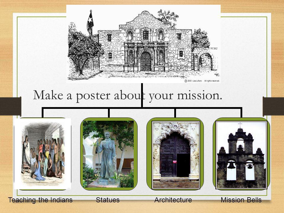 Make a poster about your mission. Teaching the IndiansStatuesArchitectureMission Bells