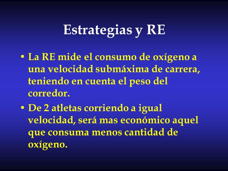 Estrategias y RE La RE mide el consumo de oxígeno a una velocidad submáxima de carrera, teniendo en cuenta el peso del corredor. De 2 atletas corriend