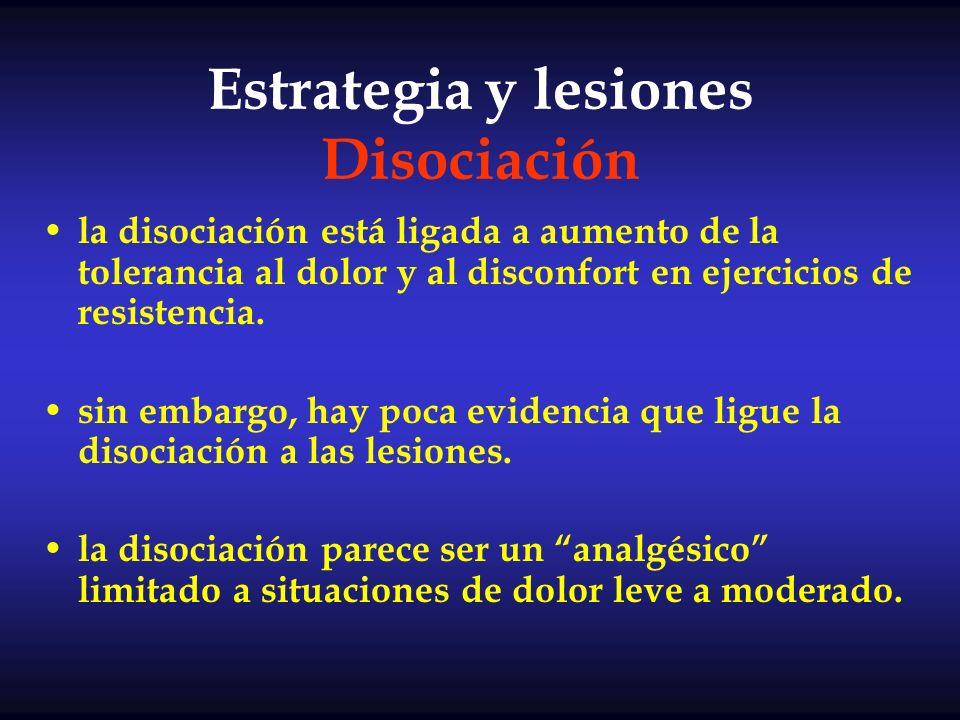 Estrategia y lesiones Disociación la disociación está ligada a aumento de la tolerancia al dolor y al disconfort en ejercicios de resistencia. sin emb