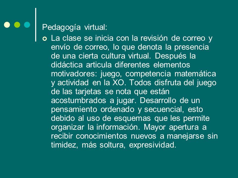 Pedagogía virtual: La clase se inicia con la revisión de correo y envío de correo, lo que denota la presencia de una cierta cultura virtual. Después l