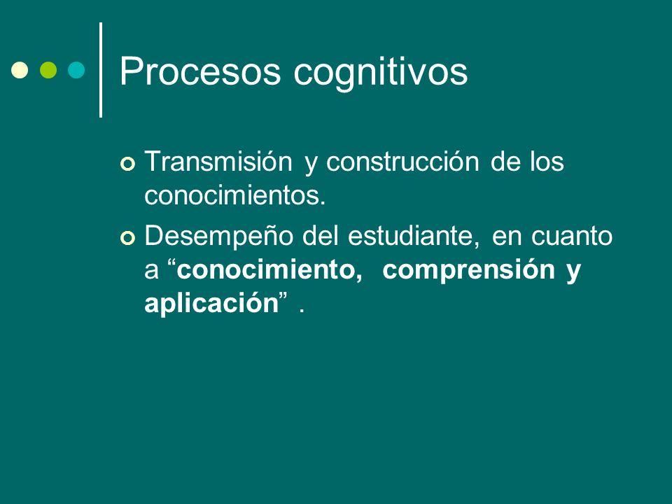 Procesos cognitivos Transmisión y construcción de los conocimientos. Desempeño del estudiante, en cuanto a conocimiento, comprensión y aplicación.