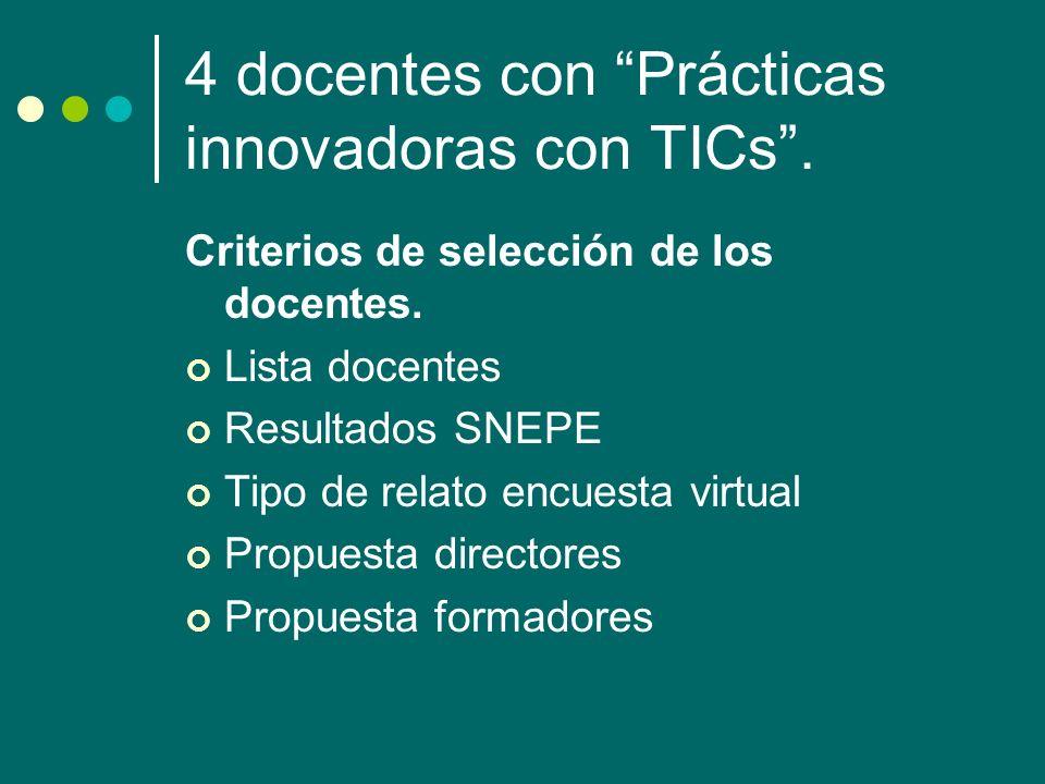 4 docentes con Prácticas innovadoras con TICs. Criterios de selección de los docentes. Lista docentes Resultados SNEPE Tipo de relato encuesta virtual