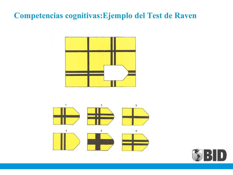 Competencias cognitivas:Ejemplo del Test de Raven