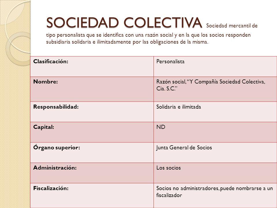 SOCIEDAD COLECTIVA SOCIEDAD COLECTIVA Sociedad mercantil de tipo personalista que se identifica con una razón social y en la que los socios responden