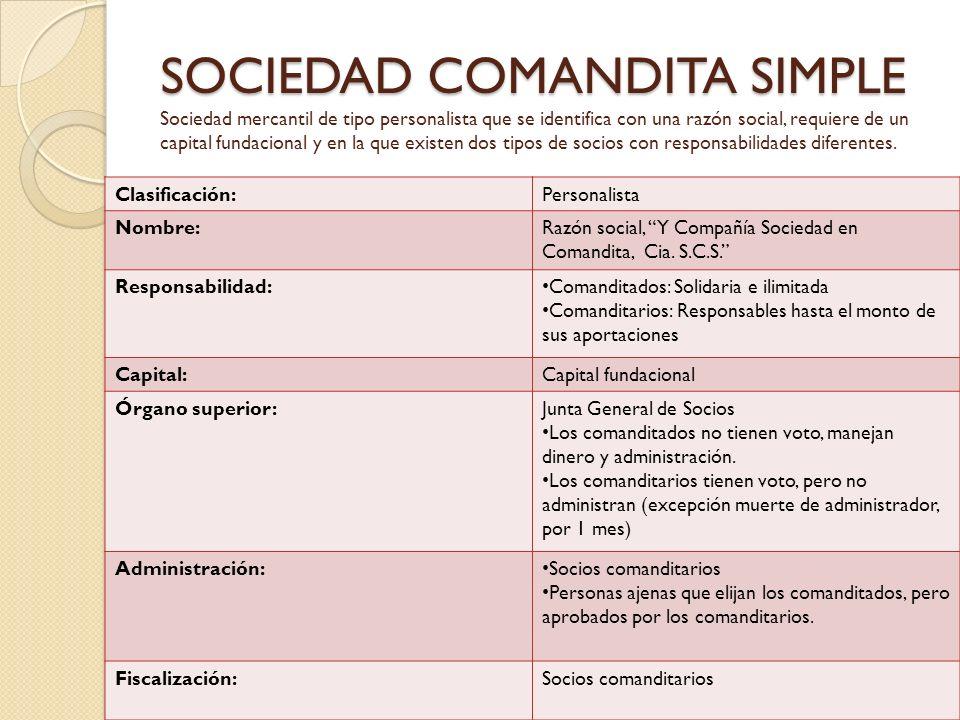 SOCIEDAD COMANDITA SIMPLE SOCIEDAD COMANDITA SIMPLE Sociedad mercantil de tipo personalista que se identifica con una razón social, requiere de un cap