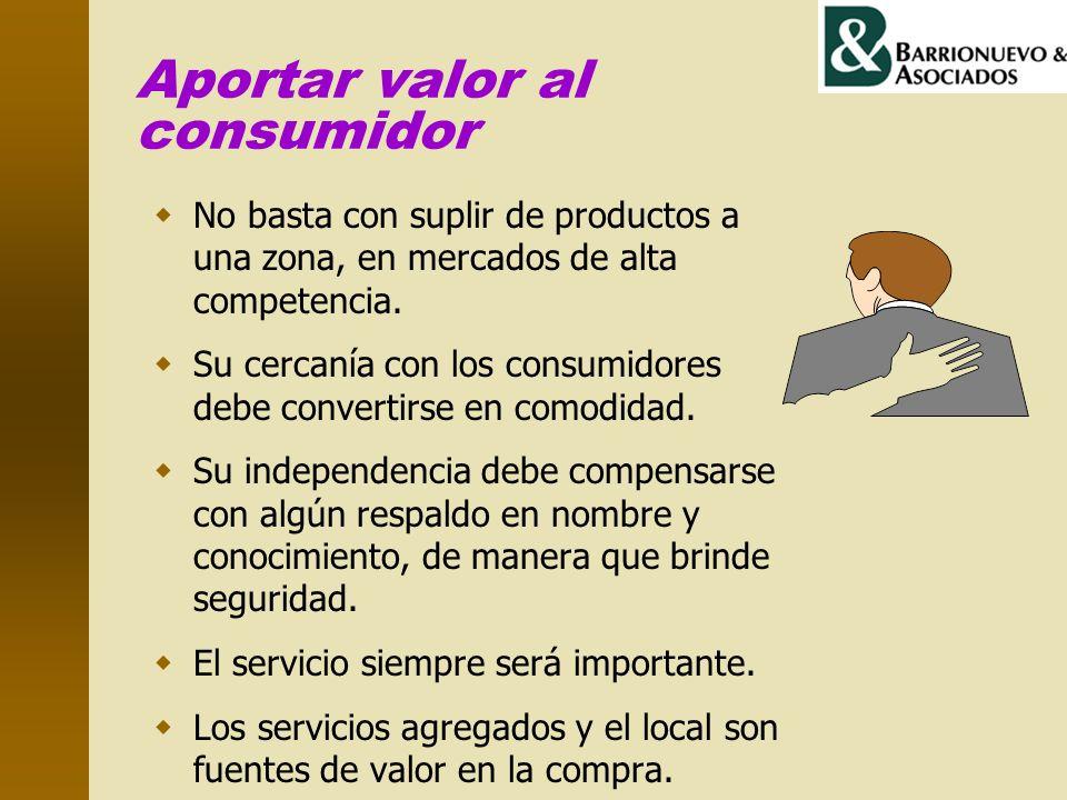 Aportar valor al consumidor No basta con suplir de productos a una zona, en mercados de alta competencia. Su cercanía con los consumidores debe conver
