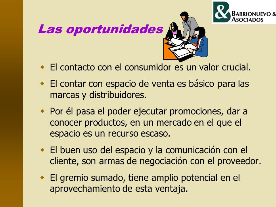 Las oportunidades El contacto con el consumidor es un valor crucial. El contar con espacio de venta es básico para las marcas y distribuidores. Por él