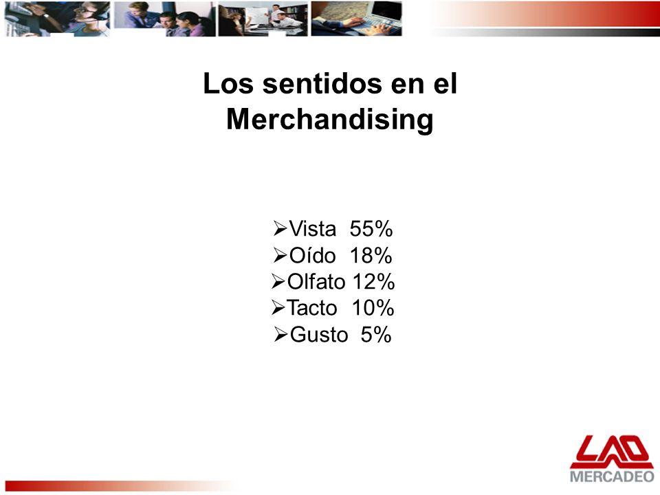 Vista 55% Oído 18% Olfato 12% Tacto 10% Gusto 5% Los sentidos en el Merchandising