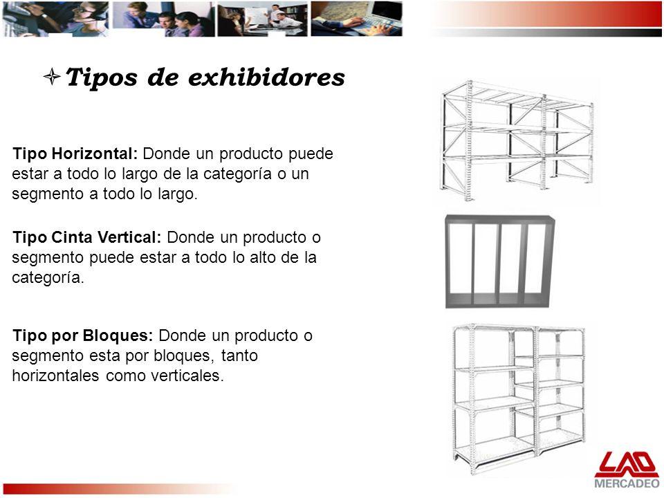 Tipos de exhibidores Tipo Horizontal: Donde un producto puede estar a todo lo largo de la categoría o un segmento a todo lo largo. Tipo Cinta Vertical