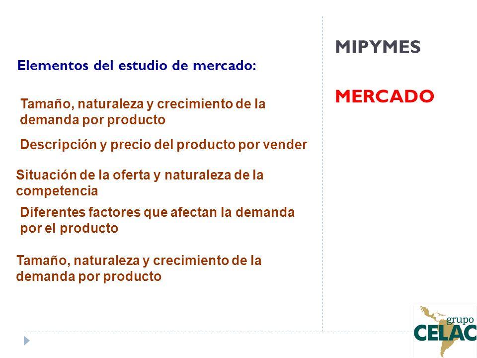 MIPYMES MERCADO Elementos del estudio de mercado: Tamaño, naturaleza y crecimiento de la demanda por producto Diferentes factores que afectan la deman