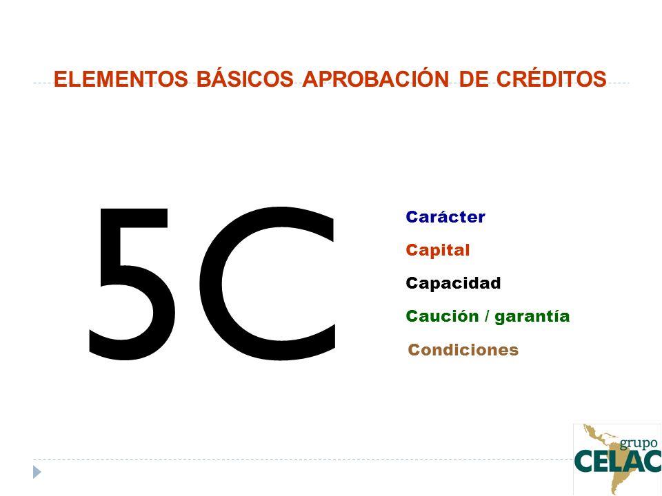 ELEMENTOS BÁSICOS APROBACIÓN DE CRÉDITOS 5C Carácter Caución / garantía Capital Capacidad Condiciones