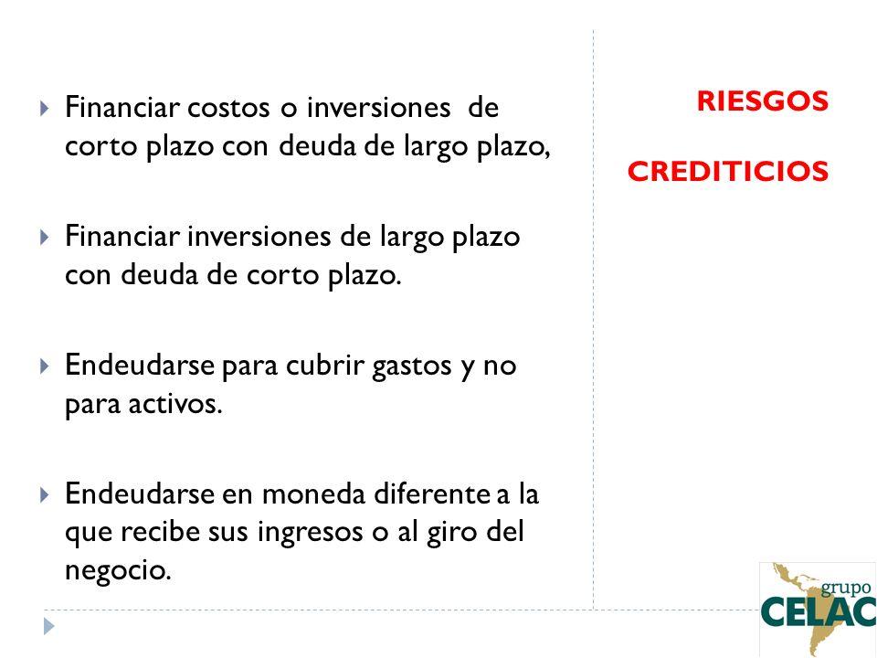 Financiar costos o inversiones de corto plazo con deuda de largo plazo, Financiar inversiones de largo plazo con deuda de corto plazo. Endeudarse para