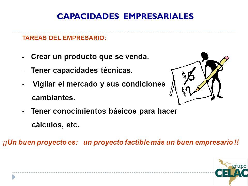 CAPACIDADES EMPRESARIALES TAREAS DEL EMPRESARIO: Crear un producto que se venda. Tener capacidades técnicas. Vigilar el mercado y sus condiciones camb