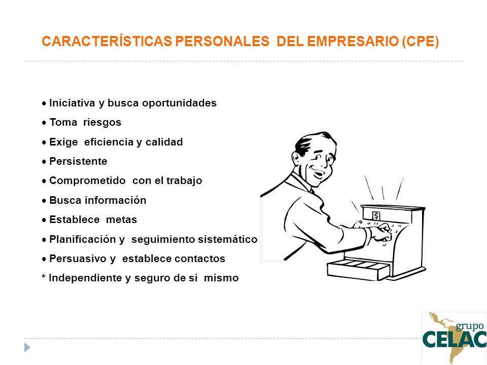 CARACTERÍSTICAS PERSONALES DEL EMPRESARIO (CPE) Iniciativa y busca oportunidades Toma riesgos Exige eficiencia y calidad Persistente Comprometido con