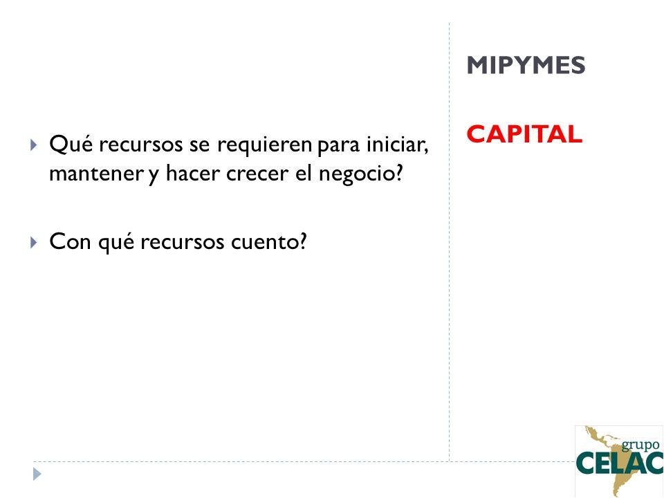 MIPYMES CAPITAL Qué recursos se requieren para iniciar, mantener y hacer crecer el negocio? Con qué recursos cuento?