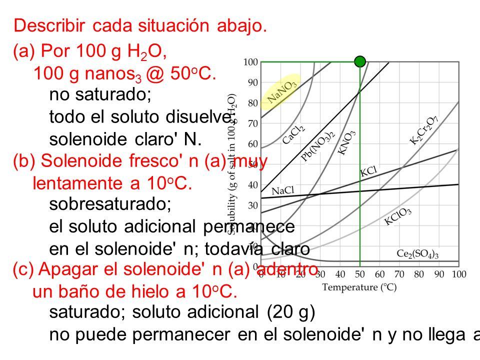 Describir cada situación abajo.(a) Por 100 g H 2 O, 100 g nanos 3 @ 50 o C.