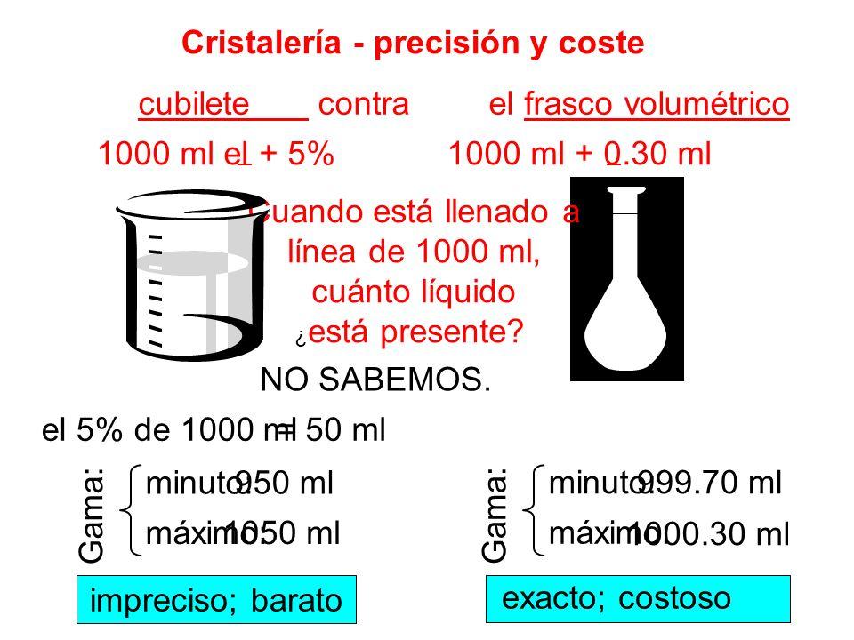 Cristalería - precisión y coste cubilete contra el frasco volumétrico 1000 ml el + 5% 1000 ml + 0.30 ml Cuando está llenado a línea de 1000 ml, cuánto líquido ¿ está presente.