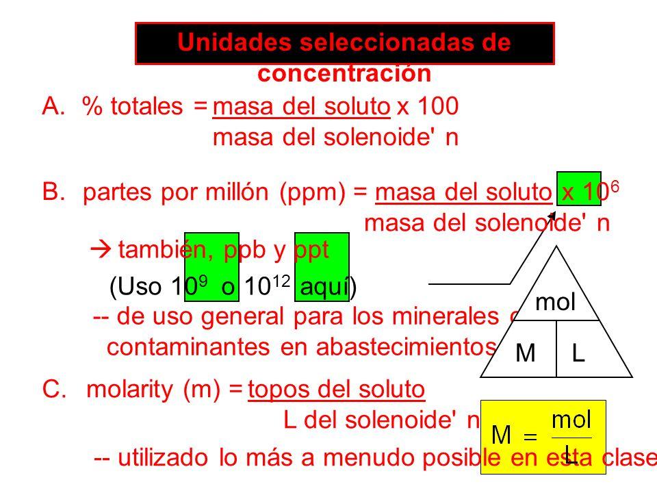 Unidades seleccionadas de concentración A.