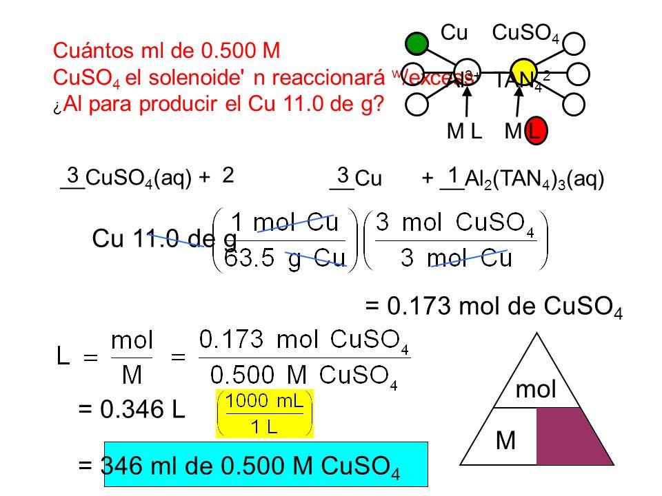 Cuántos ml de 0.500 M CuSO 4 el solenoide n reaccionará w /excess ¿ Al para producir el Cu 11.0 de g.