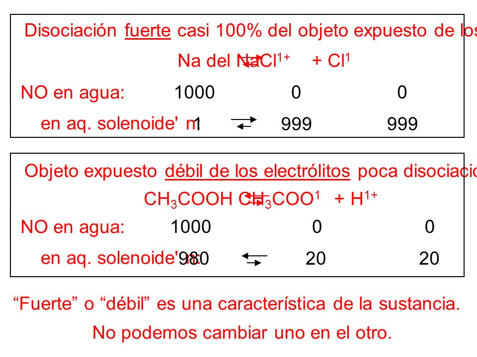 NO en agua: en aq.solenoide n: Fuerte o débil es una característica de la sustancia.