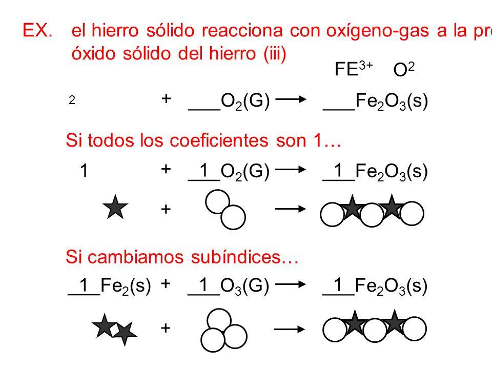 EX. el hierro sólido reacciona con oxígeno-gas a la producción óxido sólido del hierro (iii) Si todos los coeficientes son 1… Si cambiamos subíndices…