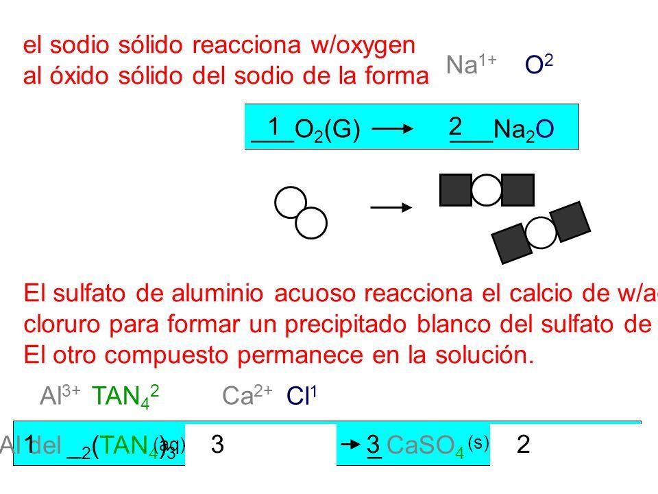 2 el sodio sólido reacciona w/oxygen al óxido sólido del sodio de la forma ___O 2 (G) ___Na ___Na 2 O + Na 1+ O2O2 + 14 El sulfato de aluminio acuoso