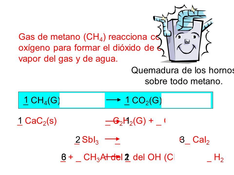 1 1 Gas de metano (CH 4 ) reacciona con oxígeno para formar el dióxido de carbono vapor del gas y de agua. _ CH 4 (G) + _ O 2 (G) _ CO 2 (G) _ H 2 O (