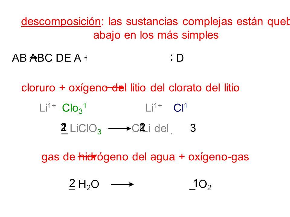 descomposición: las sustancias complejas están quebradas abajo en los más simples cloruro + oxígeno del litio del clorato del litio gas de hidrógeno d
