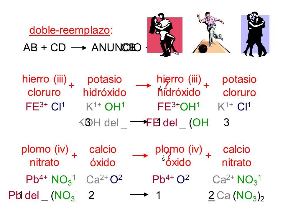 doble-reemplazo: ANUNCIO + CB AB + CD hierro (iii) cloruro + potasio hidróxido ¿?¿? FE 3+ Cl 1 _ FeCl 3 + 1 K 1+ OH 1 KOH del _ FE 3+ OH 1 K 1+ Cl 1 K