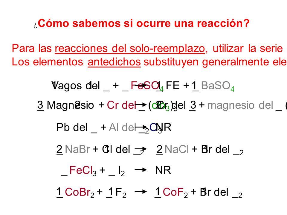 1 ¿ Cómo sabemos si ocurre una reacción? Para las reacciones del solo-reemplazo, utilizar la serie de actividad. Los elementos antedichos substituyen