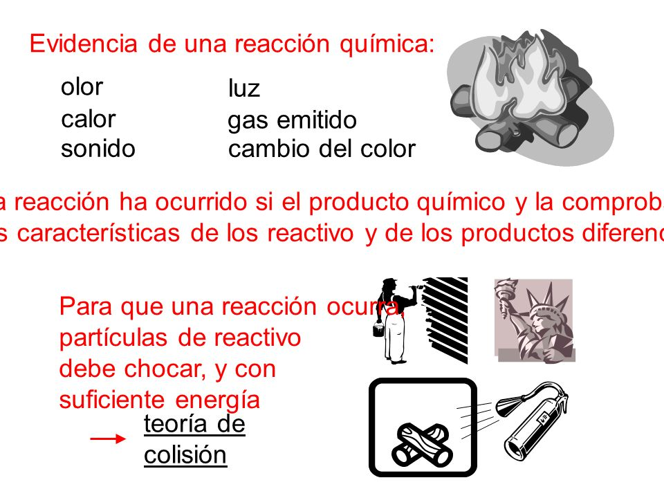 Evidencia de una reacción química: Una reacción ha ocurrido si el producto químico y la comprobación las características de los reactivo y de los prod