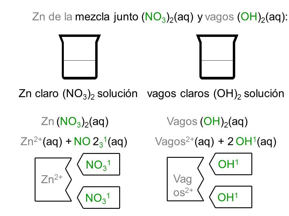 Zn de la mezcla junto (NO 3 ) 2 (aq) y vagos (OH) 2 (aq): Zn (NO 3 ) 2 (aq) Vagos (OH) 2 (aq) Zn 2+ (aq) + NO 2 3 1 (aq)Vagos 2+ (aq) + 2 OH 1 (aq) Va