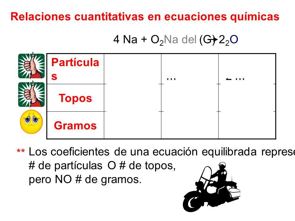Relaciones cuantitativas en ecuaciones químicas 4 Na + O 2 Na del (G) 2 2 O Partícula s 4 átomos cule de 1 m' cules de 2 m' Topos4 mol1 mol2 mol Gramo