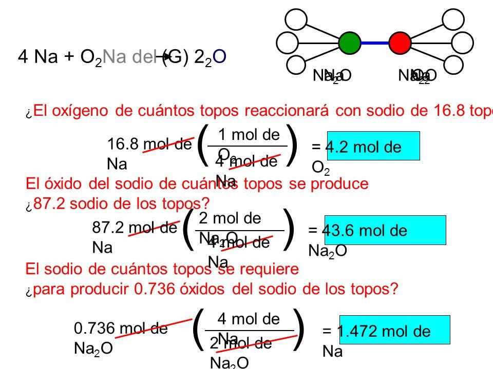 4 Na + O 2 Na del (G) 2 2 O ¿ El oxígeno de cuántos topos reaccionará con sodio de 16.8 topos? El óxido del sodio de cuántos topos se produce ¿ 87.2 s