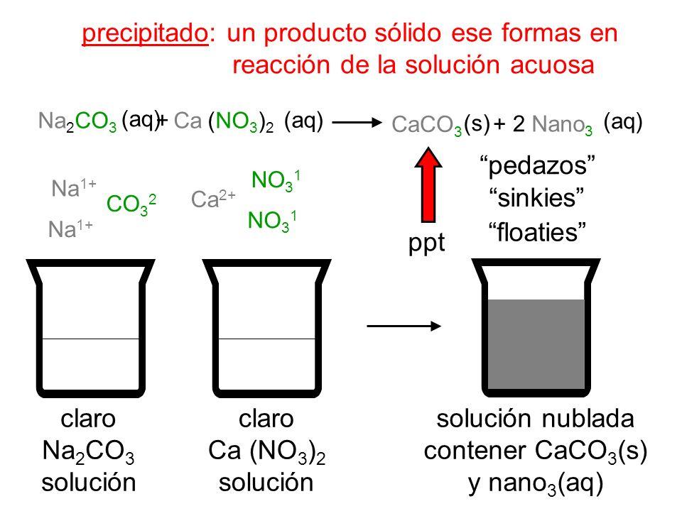 precipitado: un producto sólido ese formas en reacción de la solución acuosa Na 2 CO 3 + Ca (NO 3 ) 2 CaCO 3 + (aq) (aq) Na 1+ Ca 2+ CO 3 2 NO 3 1 2 (
