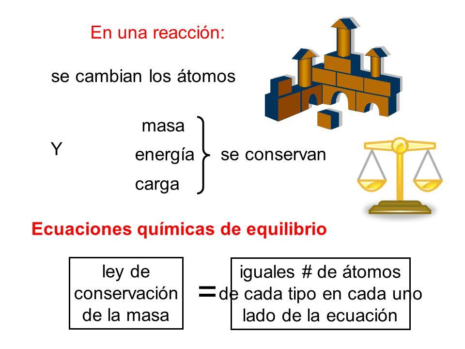 En una reacción: se cambian los átomos Y masa energía carga se conservan Ecuaciones químicas de equilibrio = ley de conservación de la masa iguales #