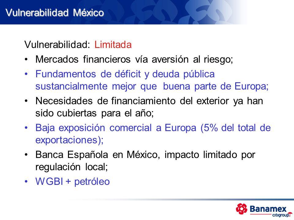 Vulnerabilidad México Vulnerabilidad: Limitada Mercados financieros vía aversión al riesgo; Fundamentos de déficit y deuda pública sustancialmente mej
