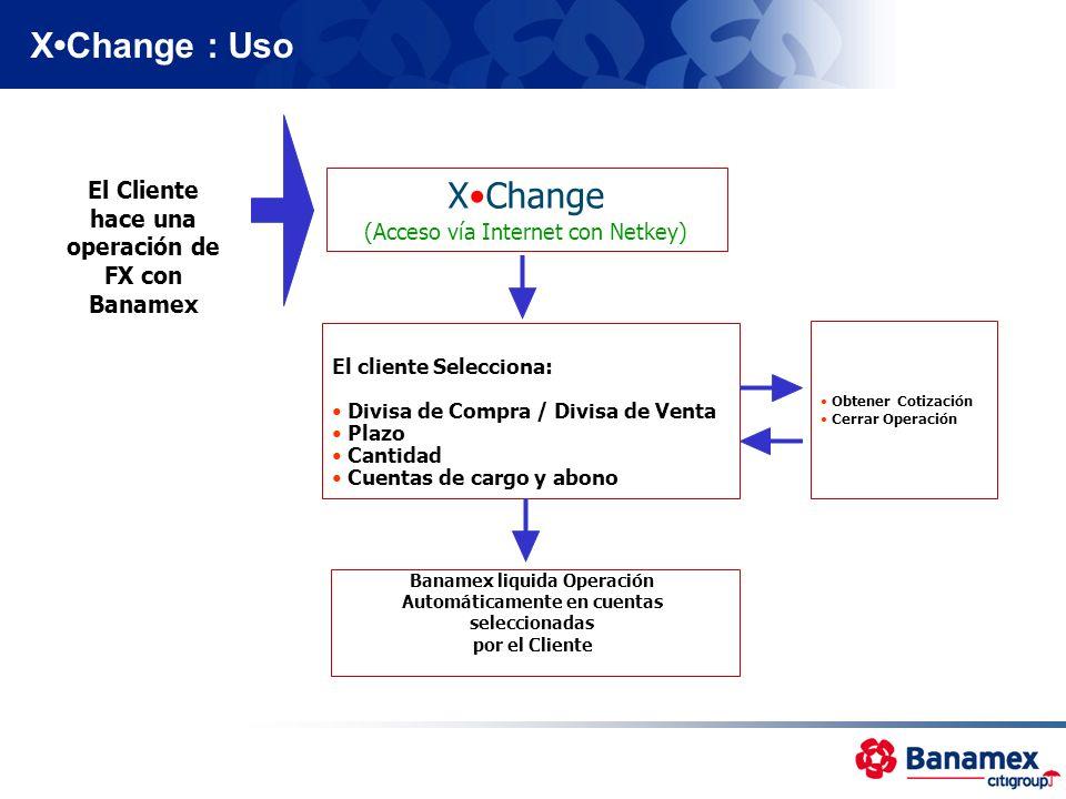 El Cliente hace una operación de FX con Banamex XChange (Acceso vía Internet con Netkey) El cliente Selecciona: Divisa de Compra / Divisa de Venta Pla