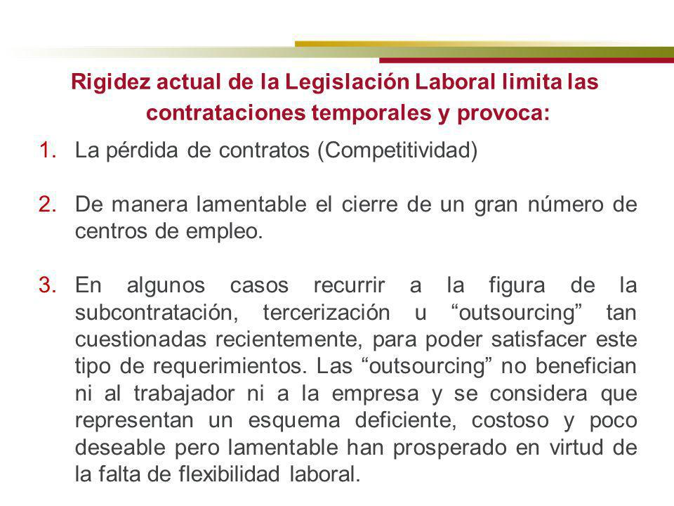 Rigidez actual de la Legislación Laboral limita las contrataciones temporales y provoca: 1.La pérdida de contratos (Competitividad) 2.De manera lament
