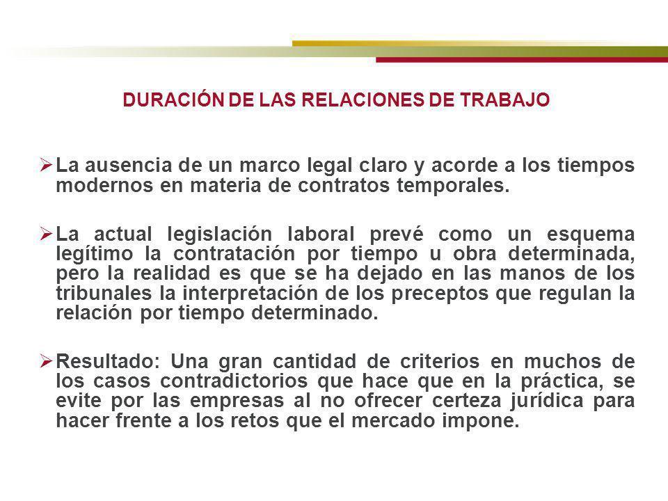 DURACIÓN DE LAS RELACIONES DE TRABAJO La ausencia de un marco legal claro y acorde a los tiempos modernos en materia de contratos temporales. La actua